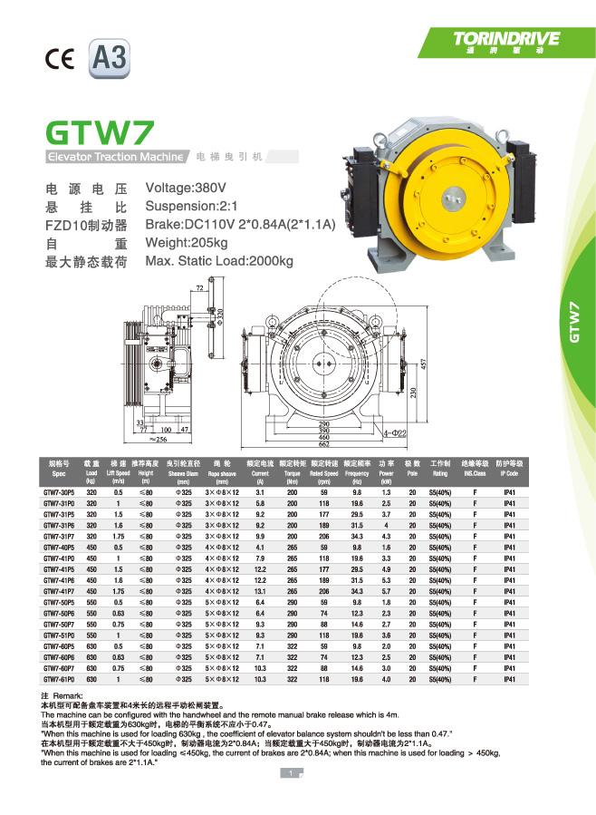 thiets kế động cơ torin gtw7