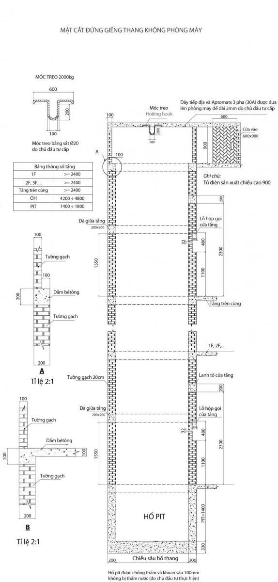 thiết kế thang máy không phòng máy