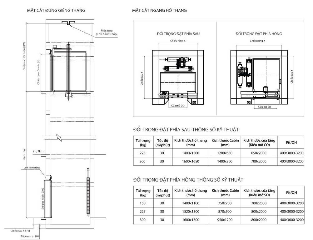 Thiết kế giếng thang , bản vẽ kĩ thuật thang máy gia đình