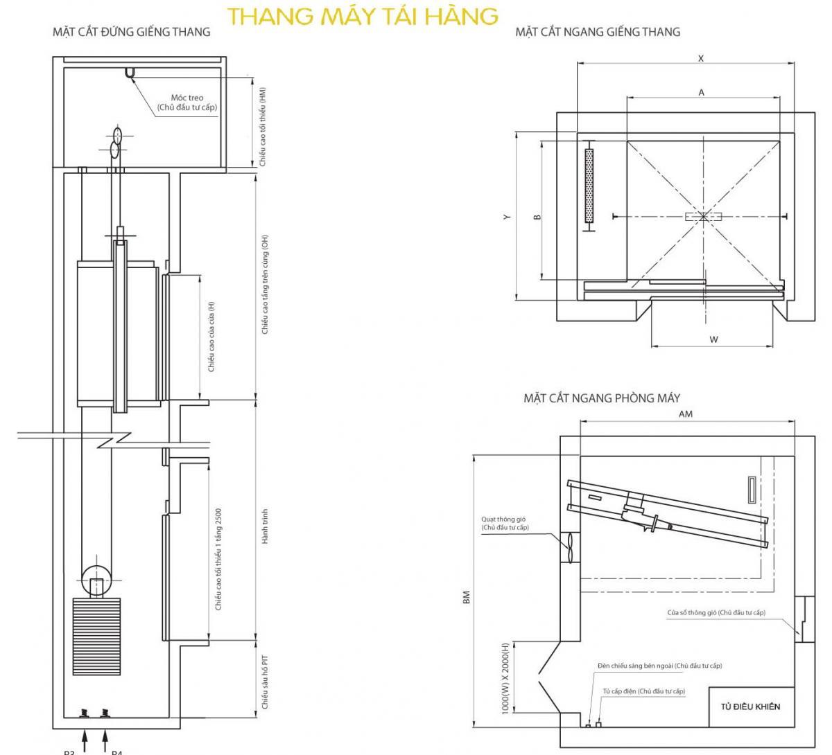 thiết kế thang máy tải hàng